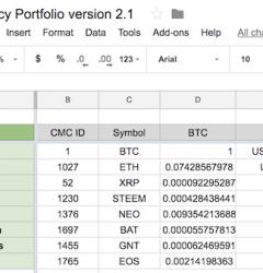 Coinmarketcap API Google Sheets