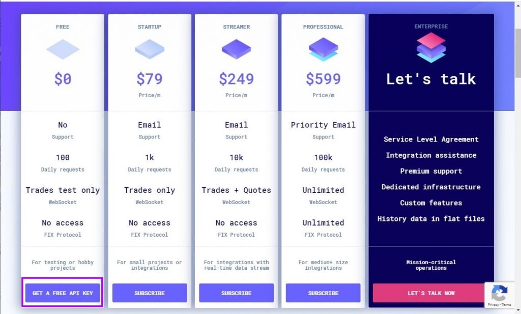 CoinAPI Pricing Page