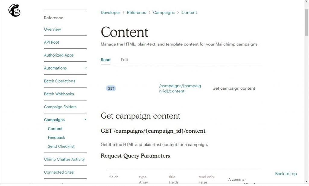 Mailchimp Content API documentation
