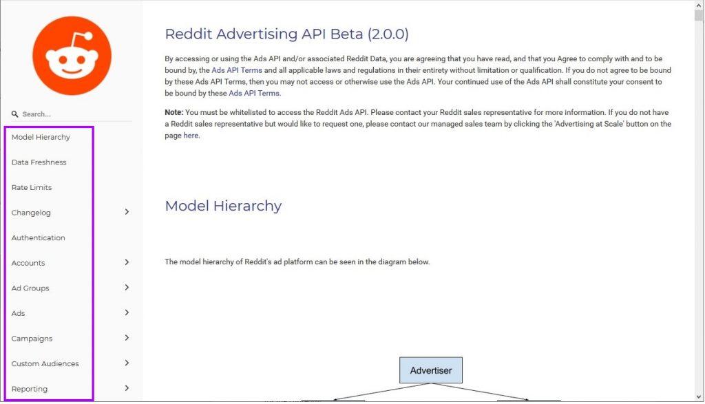 Reddit Ads API Endpoints
