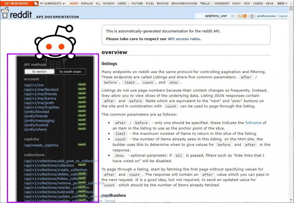 Reddit API Endpoints