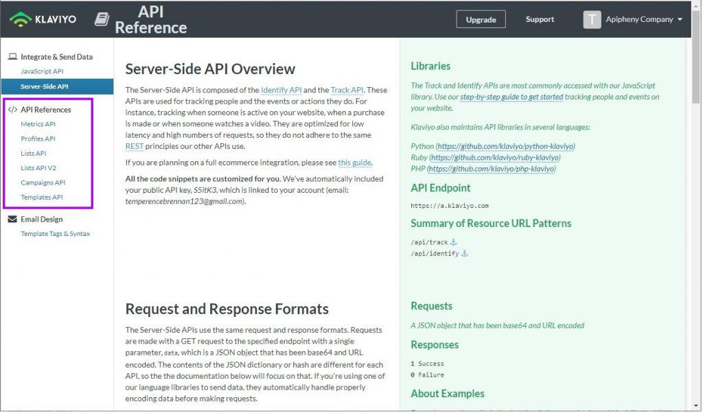 Klaviyo API reference/documentation