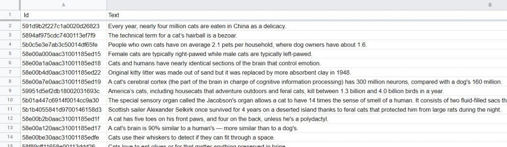 A list of cat facts retrieved using the Apipheny API tool